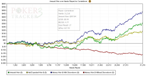 http://resources.pokerstrategy.com/2012/08/22/pavelnl10-small.png