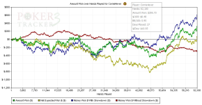 http://resources.pokerstrategy.com/2012/08/22/pavelnl25-small.png