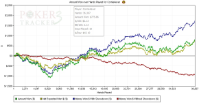 http://resources.pokerstrategy.com/2012/08/22/pavelnl50-small.png
