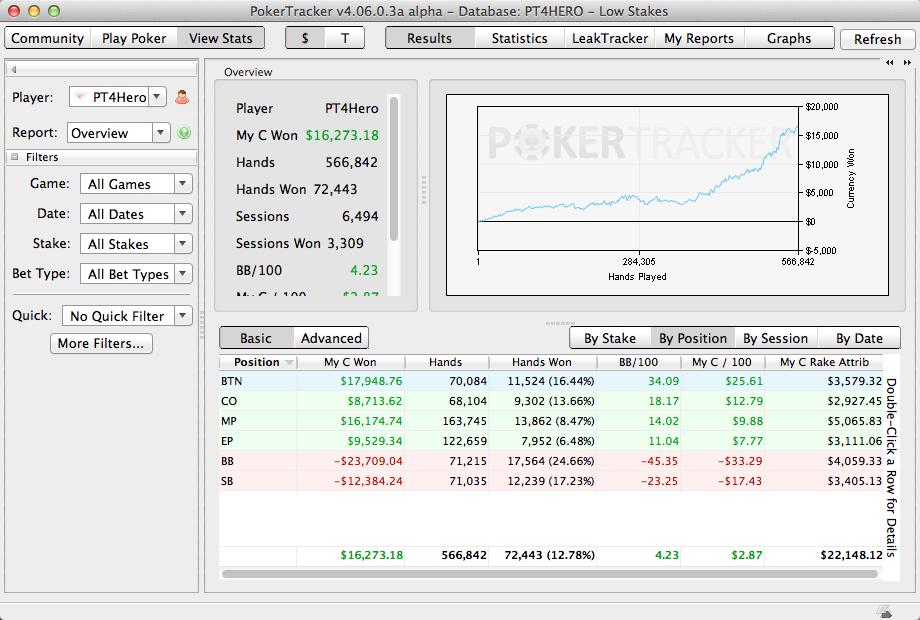 Poker tracker 4 crack raiders poker table