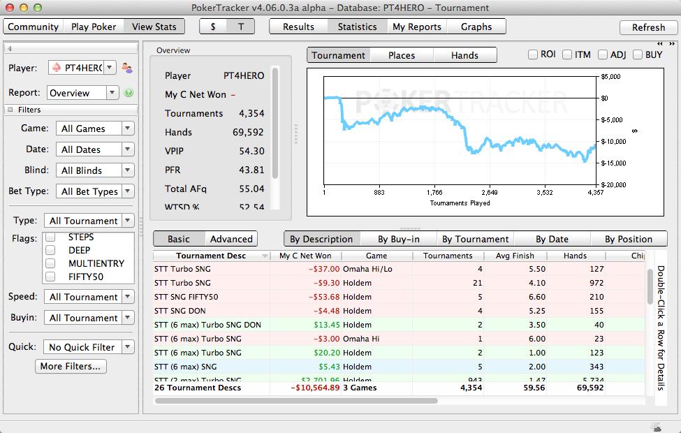 Tracker poker mac slot loading drive