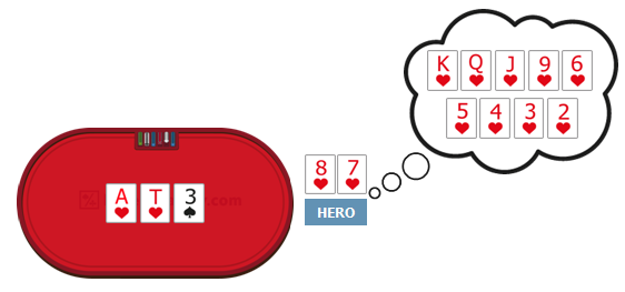 подсчет аутов в покере пример