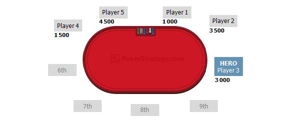 poker grundlagen