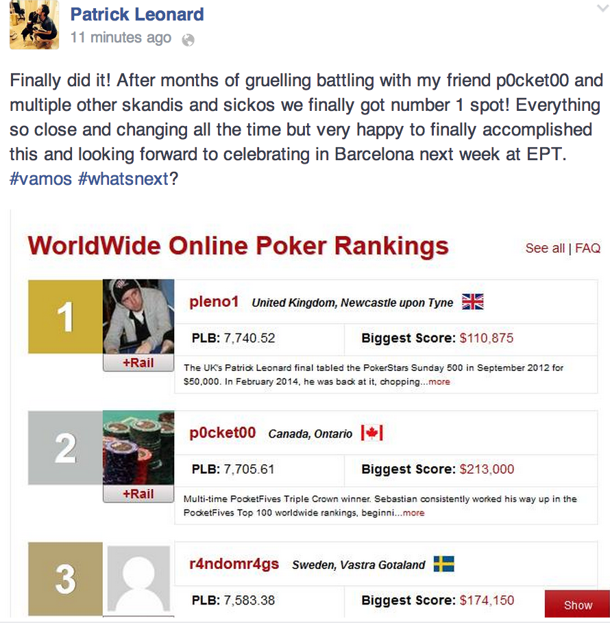 online poker rankings