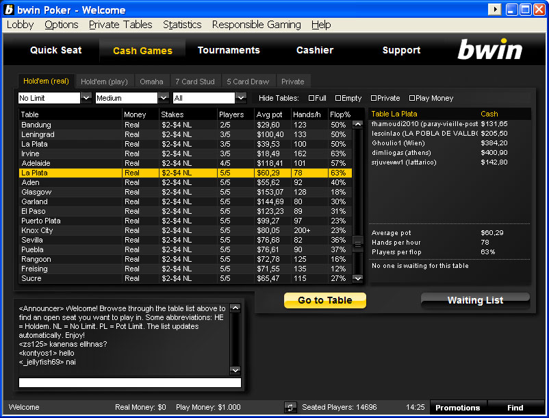 support bwin