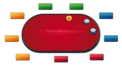 Возможные позиции за покерным столом