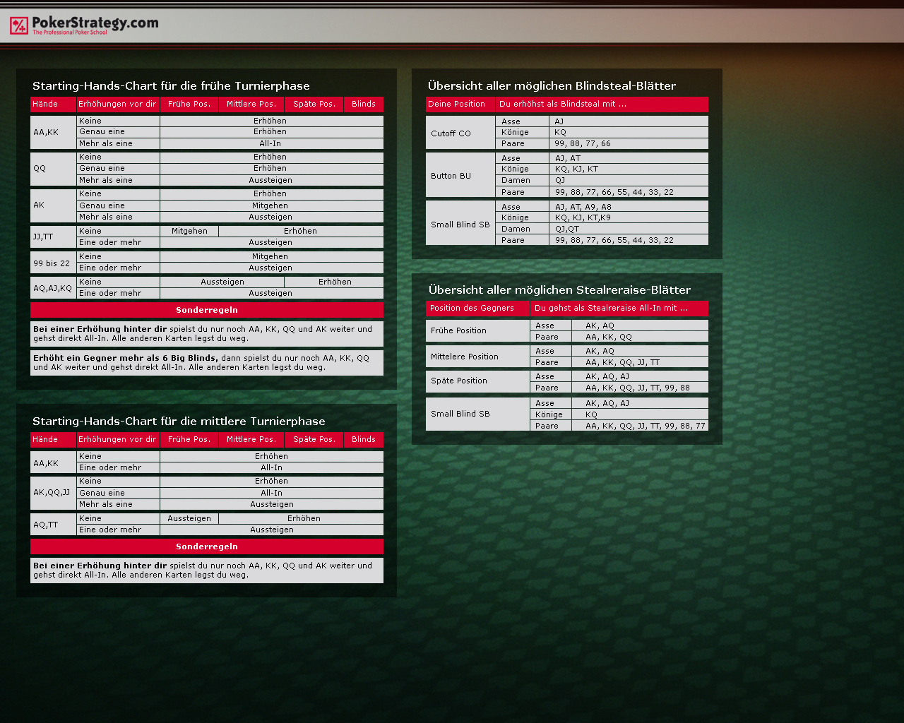 Pokerstrategy wallpaper