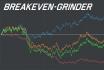 5-point plan: From break-even grinder to winning player