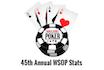 De meest interessante feiten en cijfers over de WSOP (Infographic)