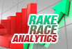 Anlise das Rake Races: Quantos StrategyPoints So Necessrios?